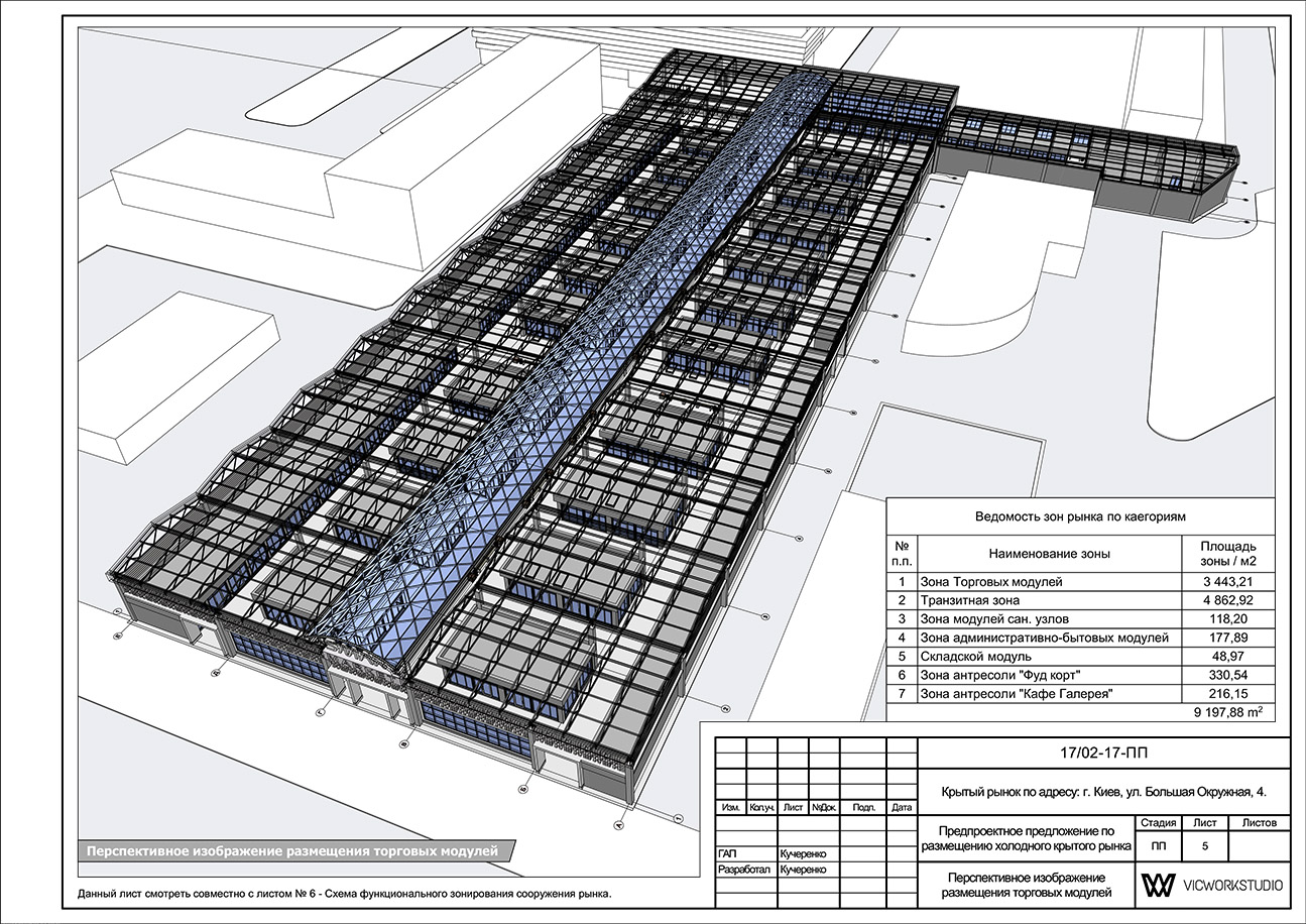 Conceptual design of the covered market – BIM model - view #2